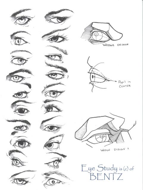 Eye drawing tutorial by Sariel
